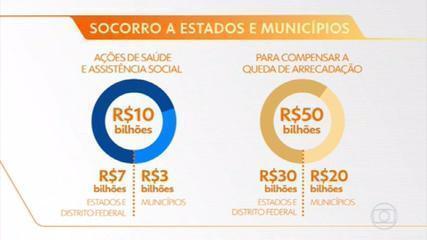 Jair Bolsonaro sancionou ajuda financeira aos estado em junho